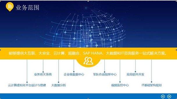 新华三&千亿国际网页版登录官网科技 揭阳合作伙伴...