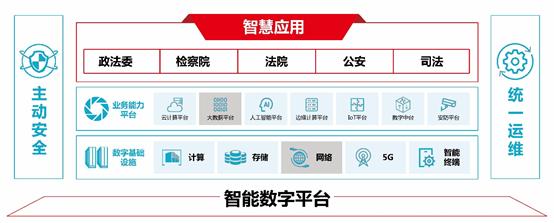 千亿国际网页版登录官网科技-【八大行业解决方案】