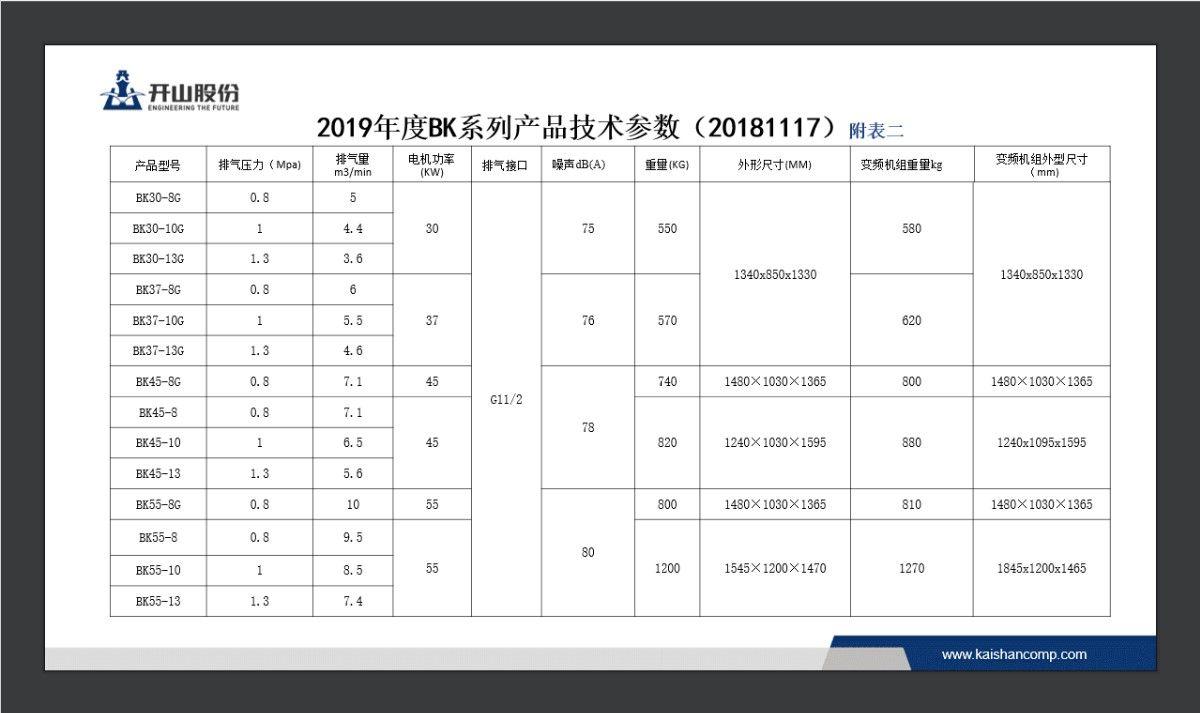 BK系列产品技术参数2