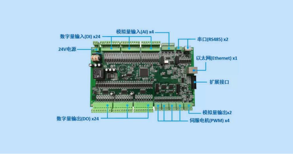 NII-448 簡易型通用控制器