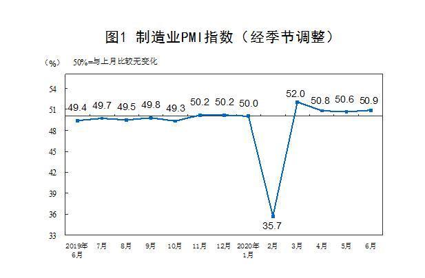 """中新网:破浪前行!中国经济加速""""..."""