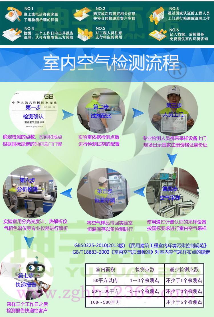 室内空气检测的流程和注意事项