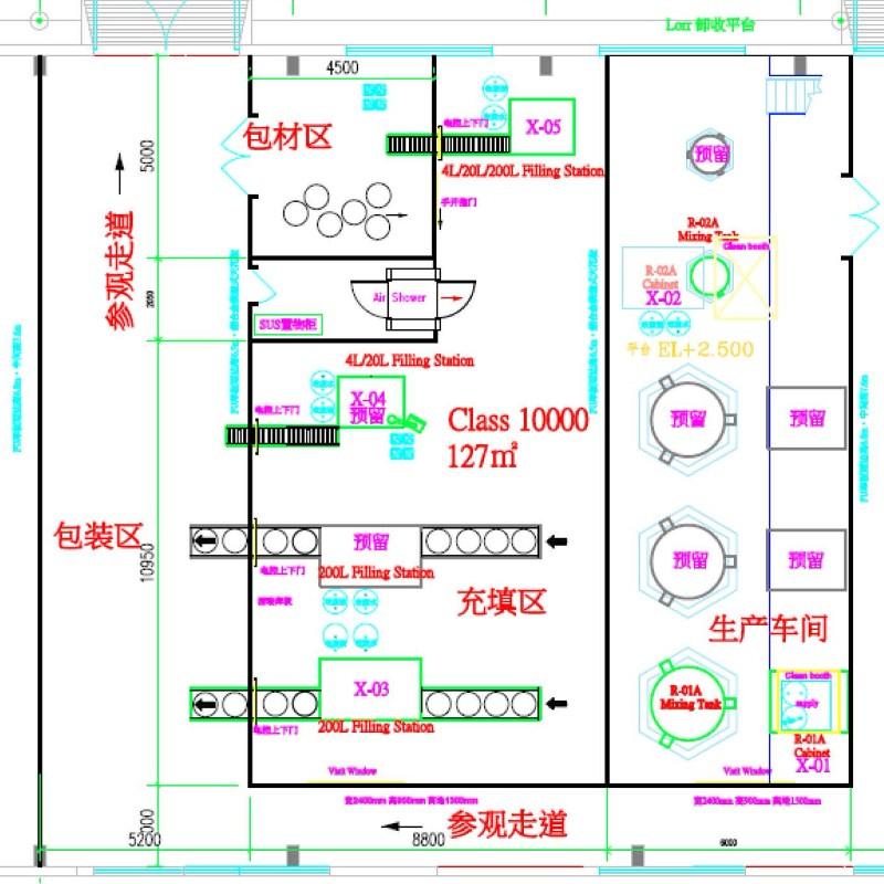 电子化学品行业