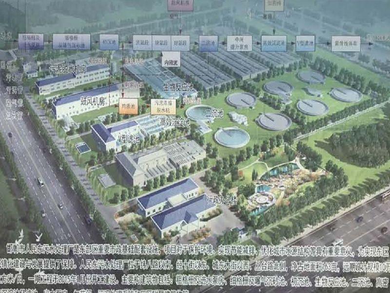 邯鄲市人民東污水處理廠