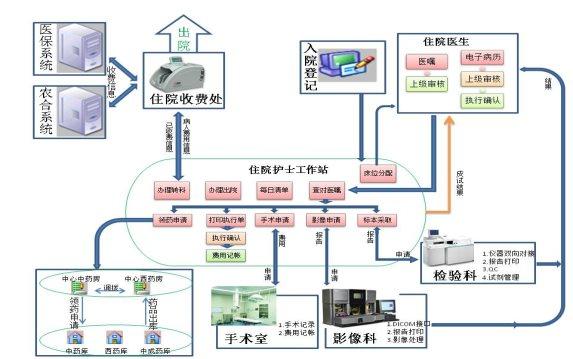 住院流程图.jpg