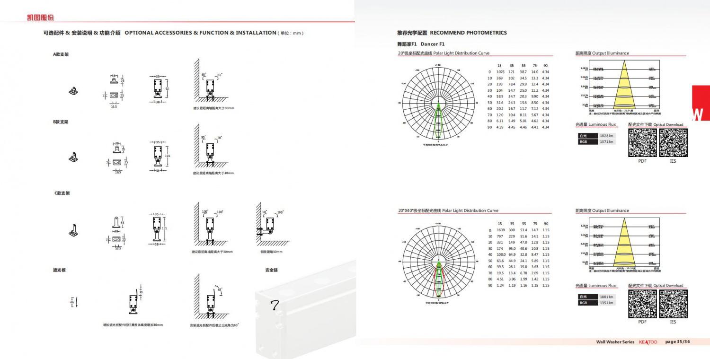 2019凱圖產品冊目錄-定稿版2019.5.31_18