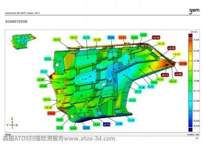 汽车配件ATOS扫描检测3D,进行产品变形分析