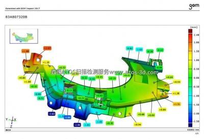 东莞长安汽车扫描检测铸件利用ATOS扫描与三坐标测量系统的区别